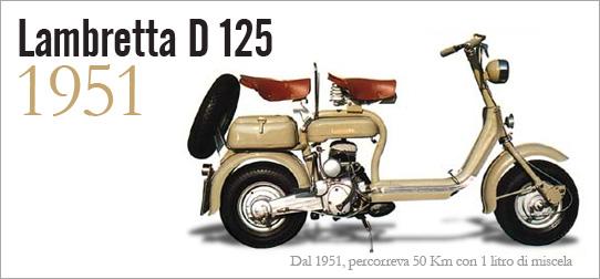 Schema Elettrico Lambretta J50 : Schema elettrico lambretta dl fare di una mosca